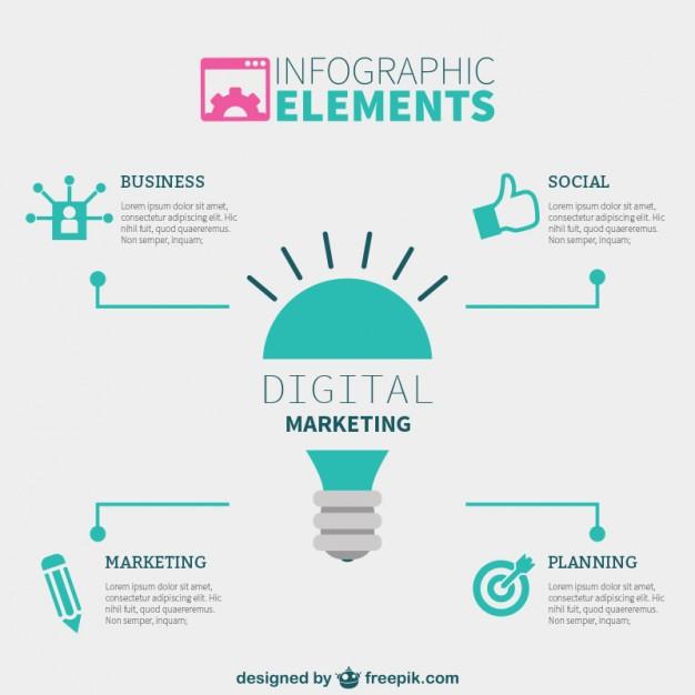 Digital marketing infographic elements  Vector |   Download