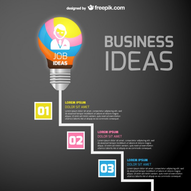 Job ideas infographic template  Vector |   Download