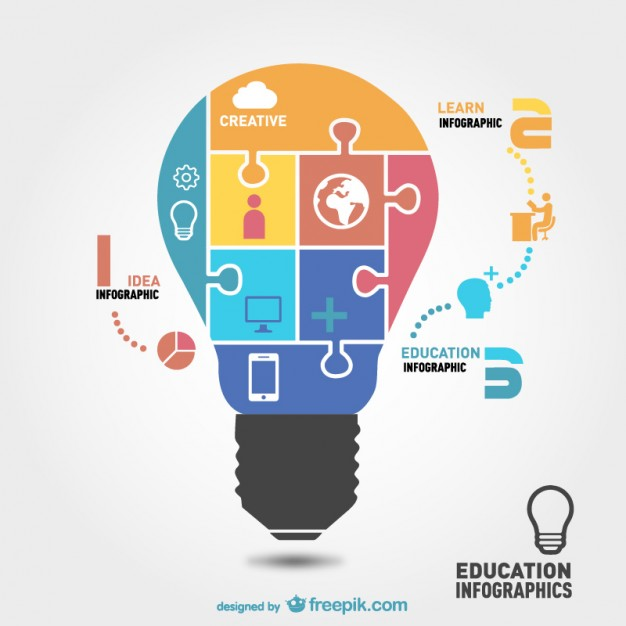Study and learning infographic  Vector |   Download